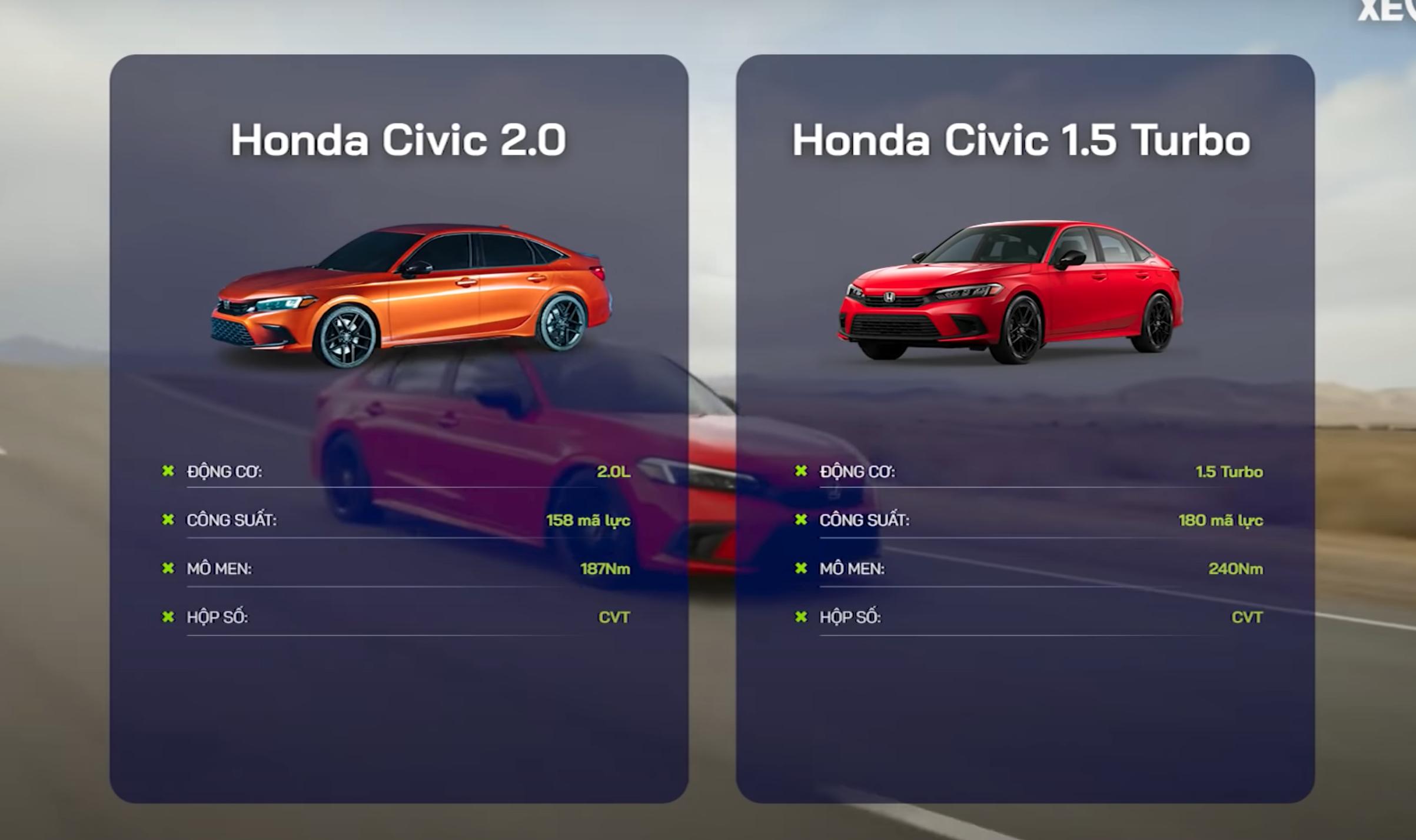 Honda Civic 2022 sắp về và ra mắt tại Việt Nam ? 15